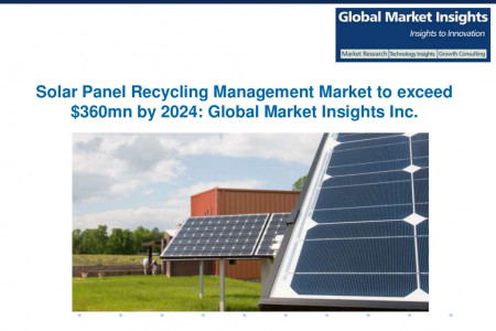 Germany Solar Panel Recycling Management industry worth $24mn by 2024 Infographic