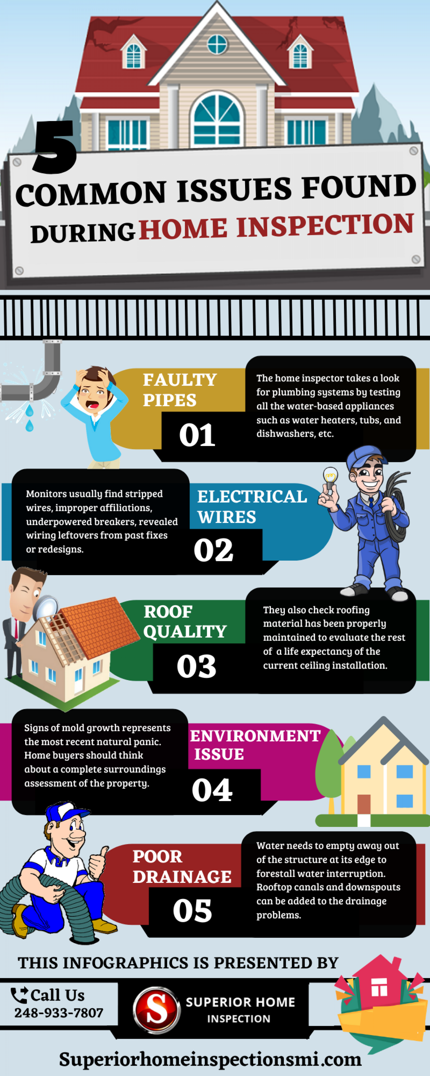 Get a Full Home Inspection Services Infographic