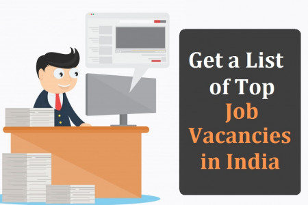 Get a List of Top Job Vacancies in India Infographic