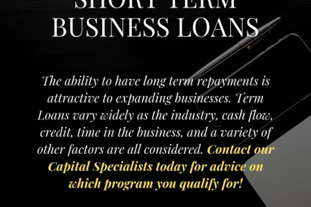 Get a Short Term Business Loans Infographic