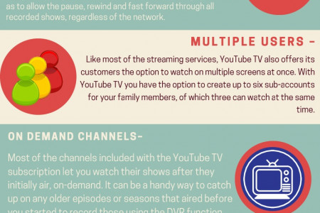 Get Access for YouTube using tv.youtube.com/start/enter code Infographic