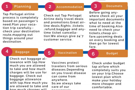Get Amazing Offers on Tap Portugal Airline Infographic