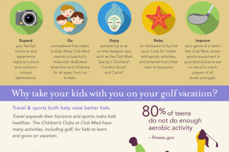Get away and golf infographic for Club Med Infographic