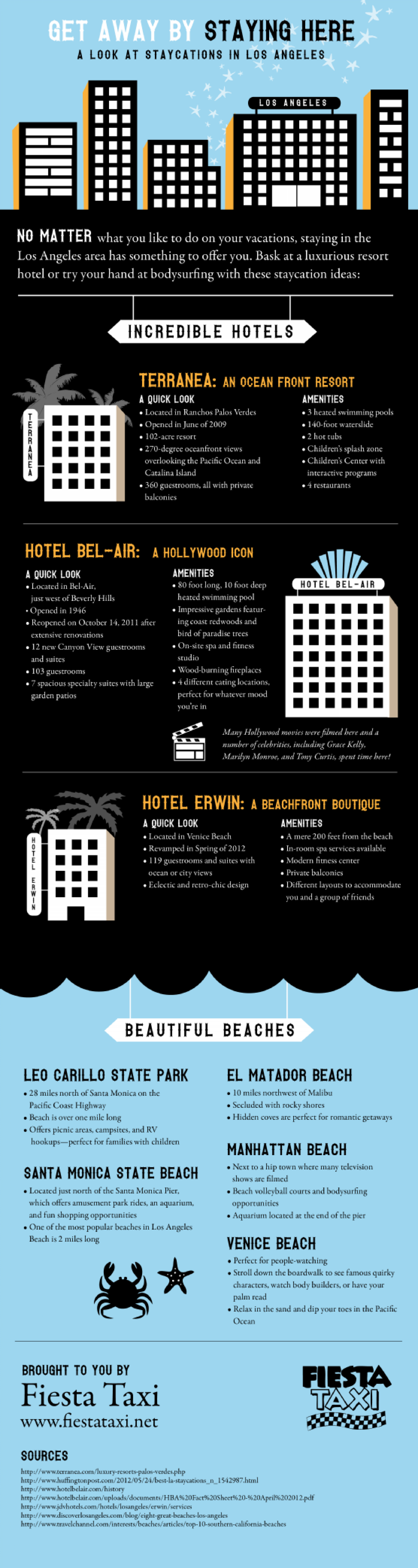 Get Away by Staying Here: A Look at Staycations in Los Angeles Infographic