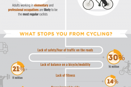 Get Back In The Saddle Infographic