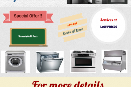 Get Best Appliance Repair In Hollywood Infographic