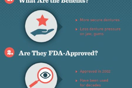 Get Better-Fitting Dentures with Mini Implants Infographic