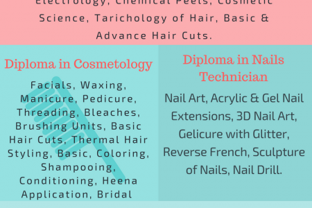 Get Contact BH Academy For Best Makeup Courses Infographic