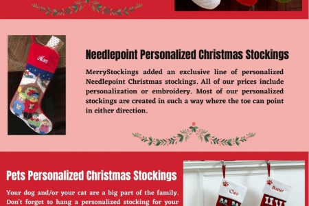 Get Customized Stockings - MerryStockings Infographic
