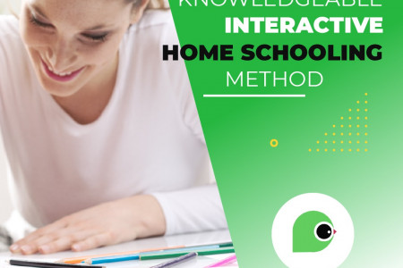 Get Homeschooling Environment on Live Learning Infographic