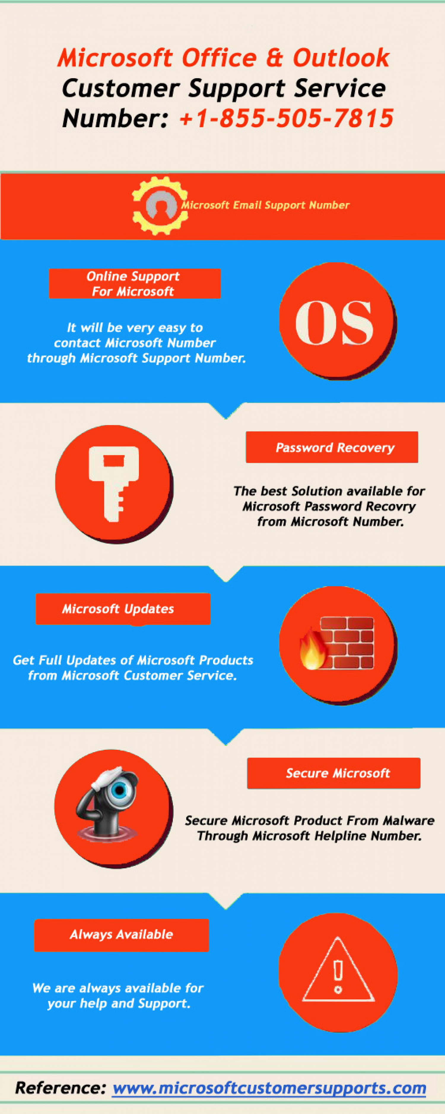 Get in Touch with Microsoft Office Customer Support Service Number  Infographic