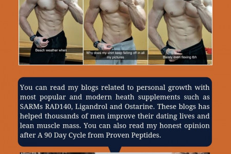 Get Information About Modern SARMs - Masculinedevelopment Infographic