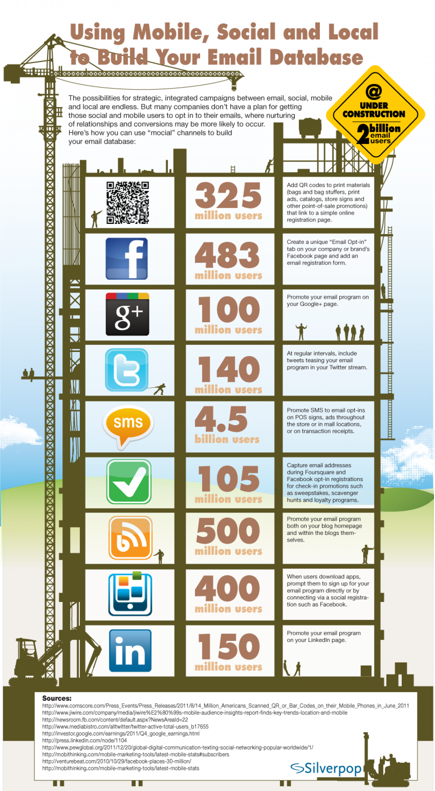 "Get ""Mocial"" With Your Email List Infographic"