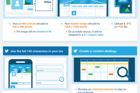 Get More from Your Company's Twitter Business Page Infographic