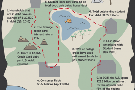 Get Out of Debt Before You DEBT-ONATE Infographic