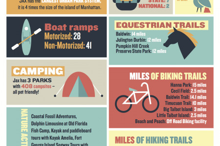 Get Outdoors in Jax! Infographic