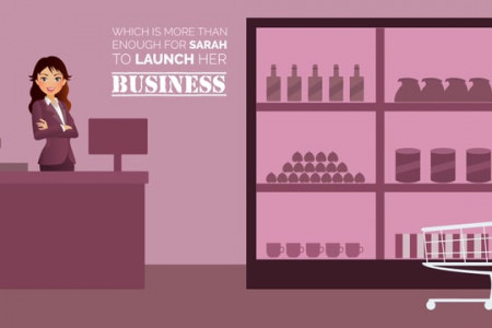 Get Qualified For Business Loans Quickly With Merchant Advisors Infographic