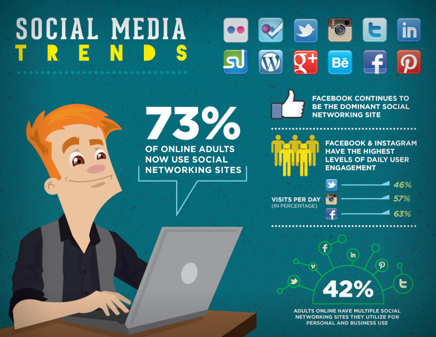 Get Quality Social Media Services via Experts Infographic