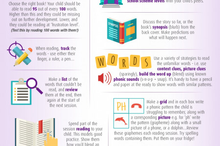 Get reading with your child - a Parents' Guide Infographic