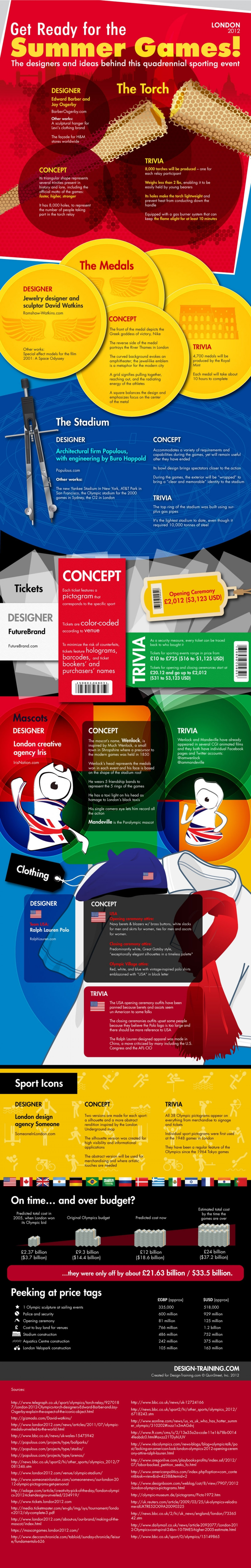 Get ready for the summer games! Infographic