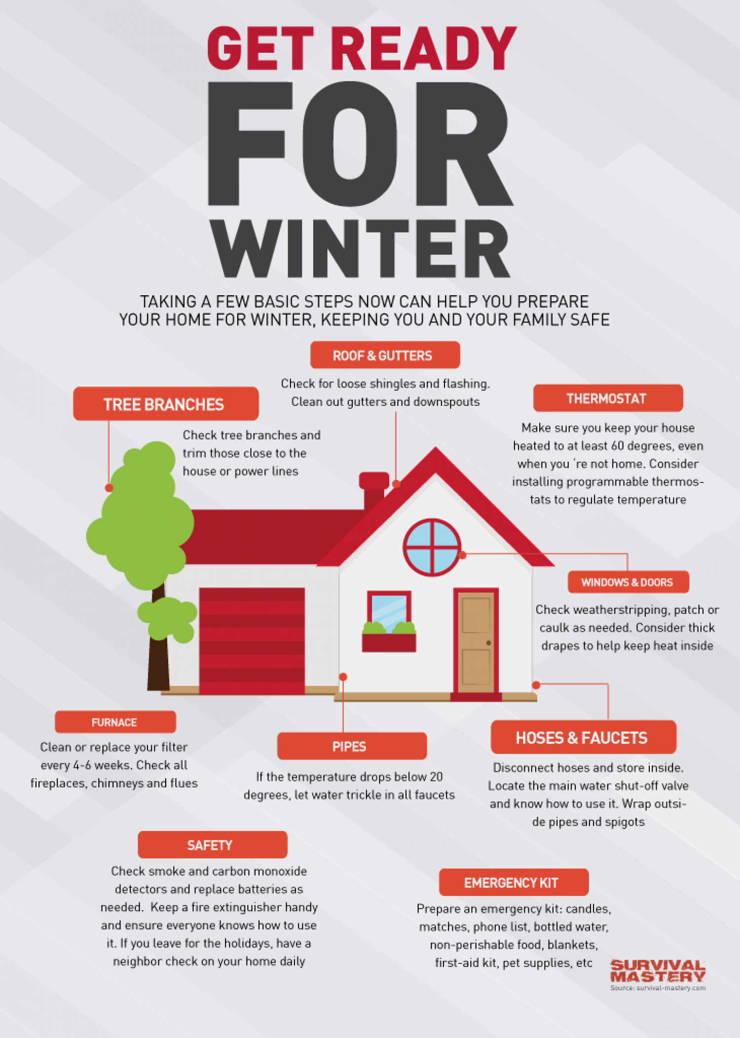 Get Ready For Winter Infographic Infographic