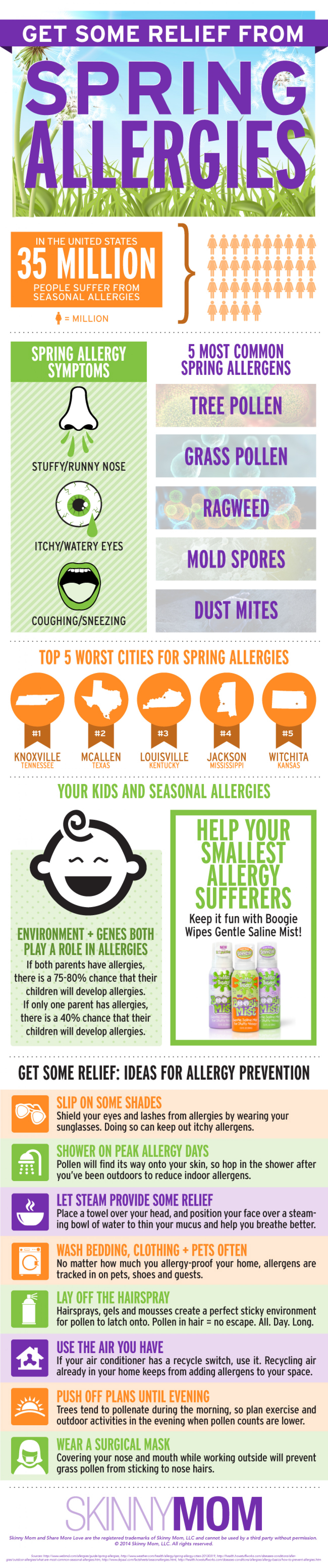 Get Relief From Spring Allergies Infographic