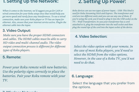 Get Solution to Activate Roku from Roku Com Link Infographic