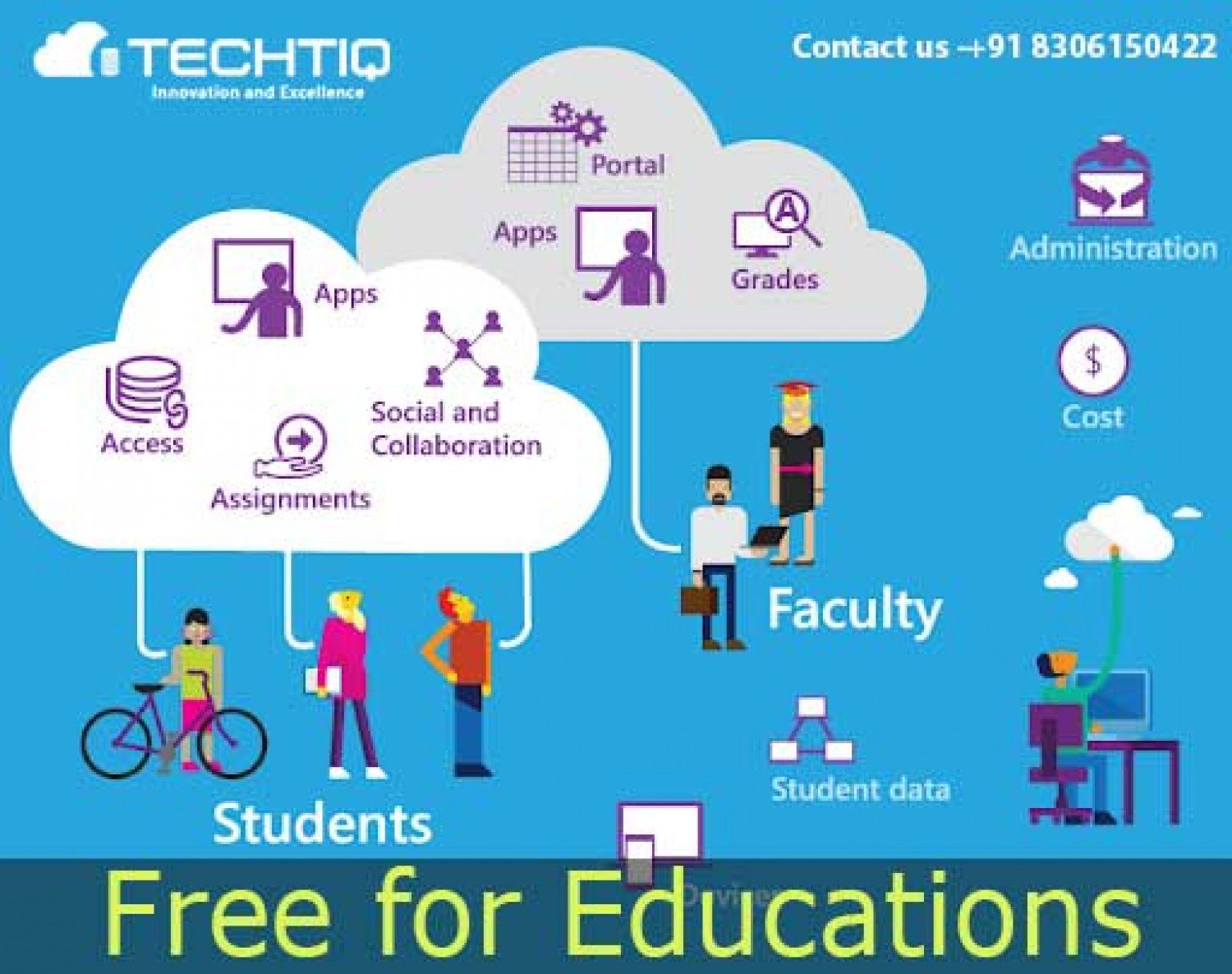 Get started with Microsoft Office 365 for Free Education Infographic