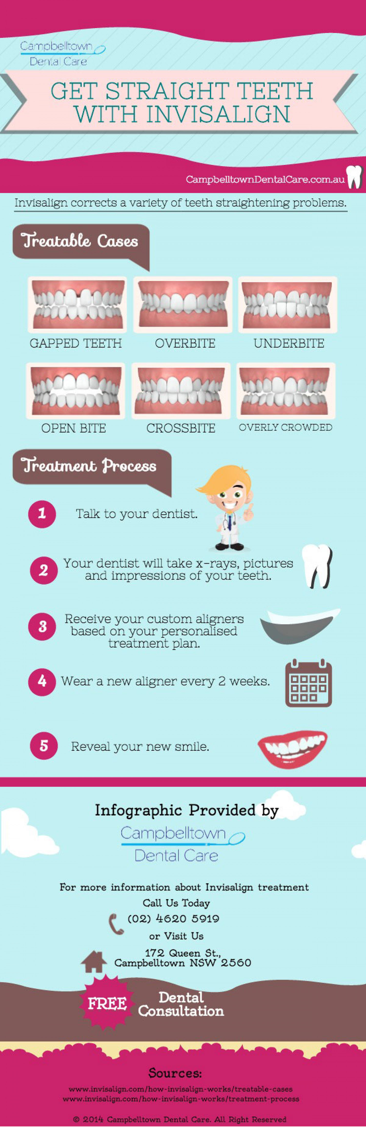 Get straight teeth - Get Straight Teeth With Invisalign Campbelltown Dentist Infographic