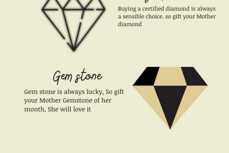 Get the gift ideas for your mother - Taylor Larue Designs Infographic