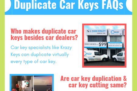 Get the Information About the Duplicate Car Key Service Infographic