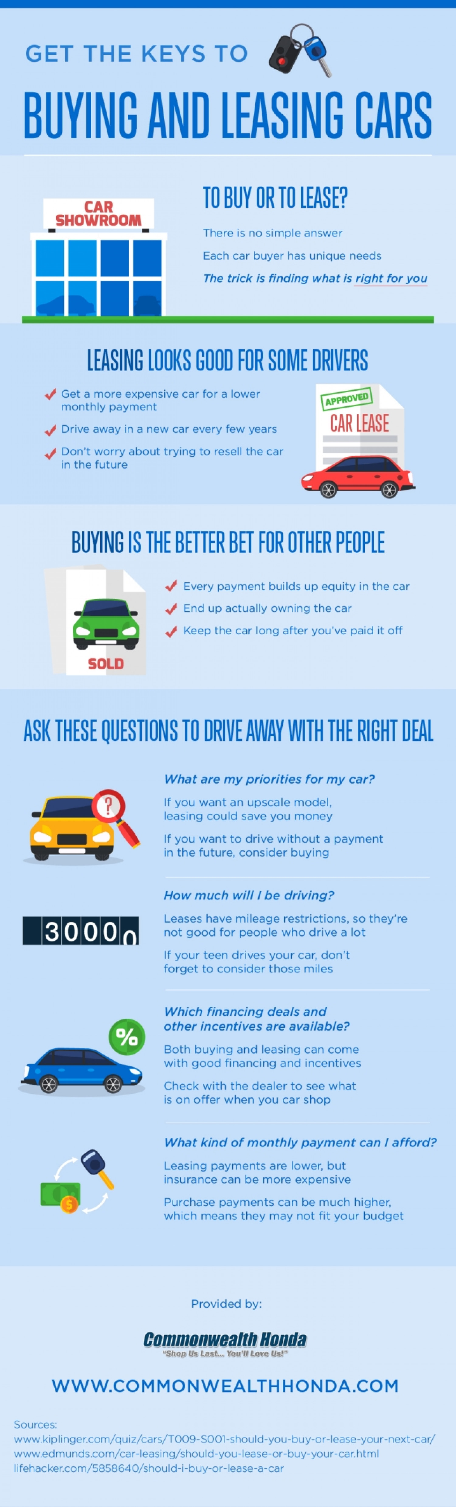 Get the Keys to Buying and Leasing Cars Infographic