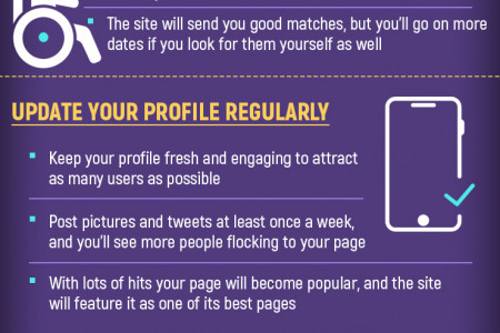 Get the Most out of Disabled Dating Sites  by Following These Tips Infographic