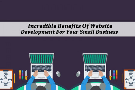 Get to know the Benefits of Website Development for Small Businesses  Infographic