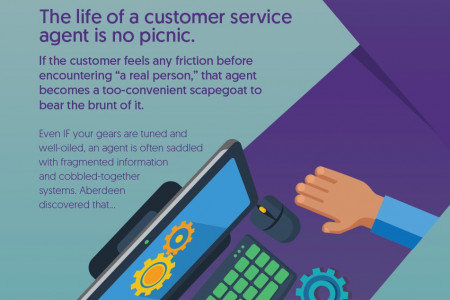 Get to Know the One Track Mind of Your Customer Infographic
