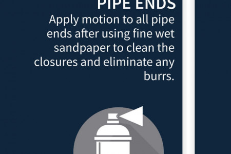 Get Water Leaks Fixed In 5 Minutes With 247 Home Rescue Infographic