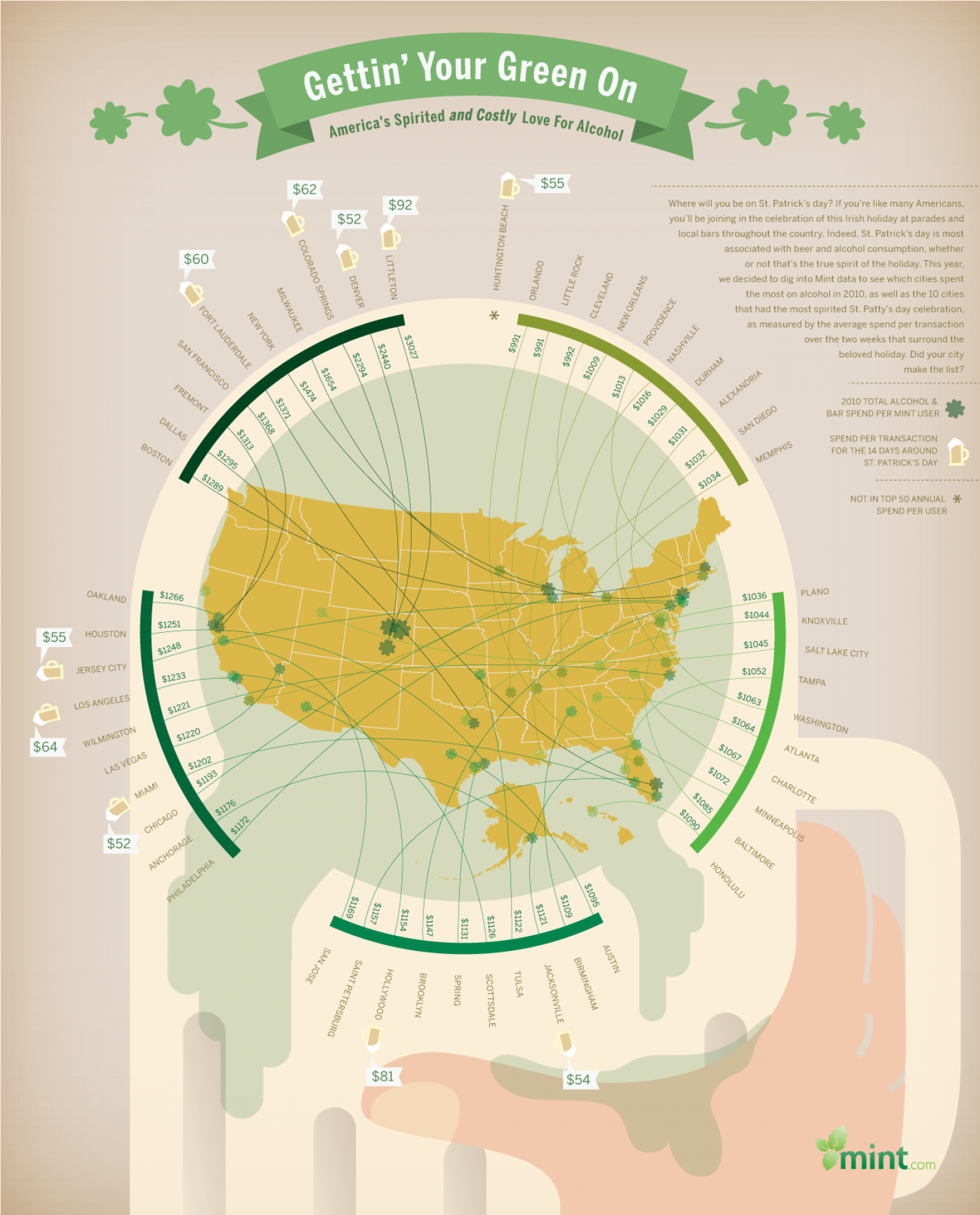 Gettin' Your Green On: America's Spirited And Costly Love For Alcohol Infographic