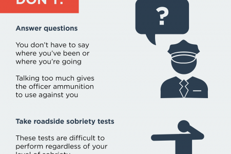 Getting Pulled Over for DUI in Ohio Infographic