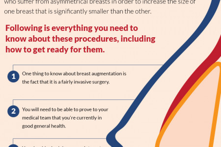 Getting Ready For a Breast Implant Procedure Infographic