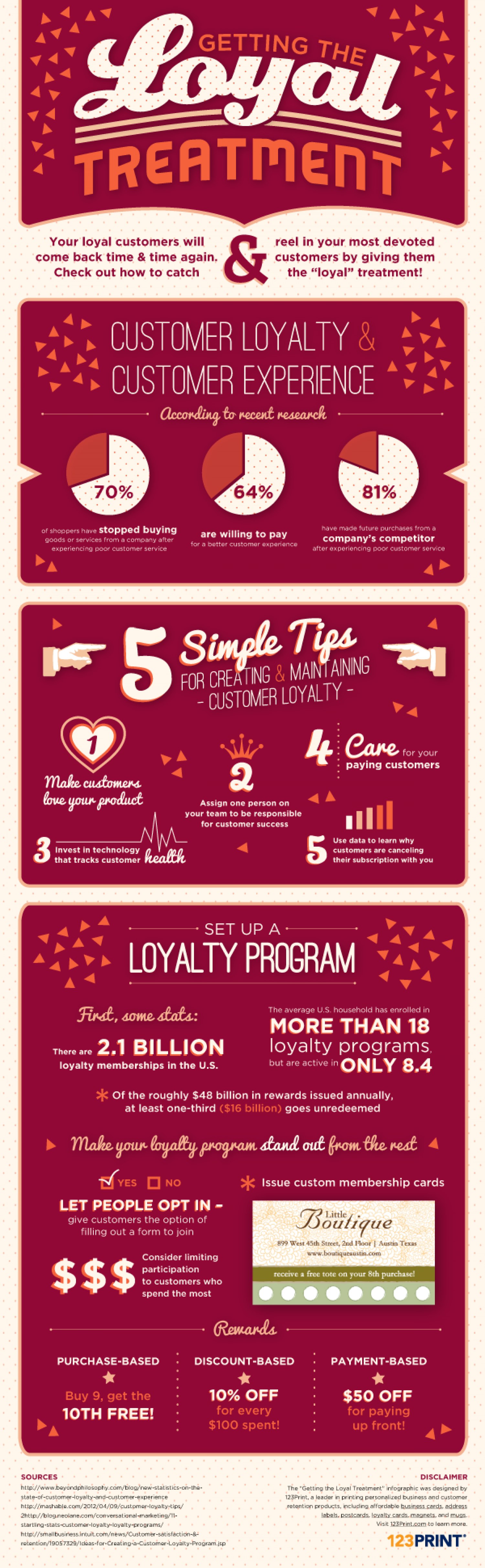 "Getting the ""Loyal"" Treatment Infographic"