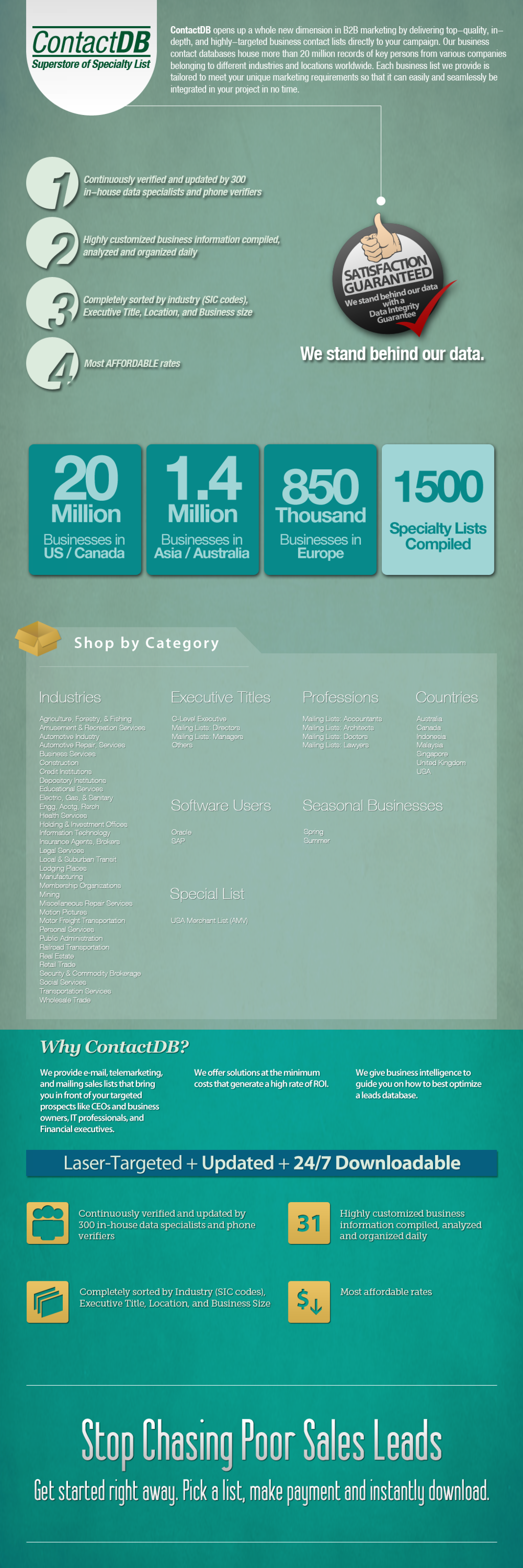 Getting to Know ContactDB Infographic