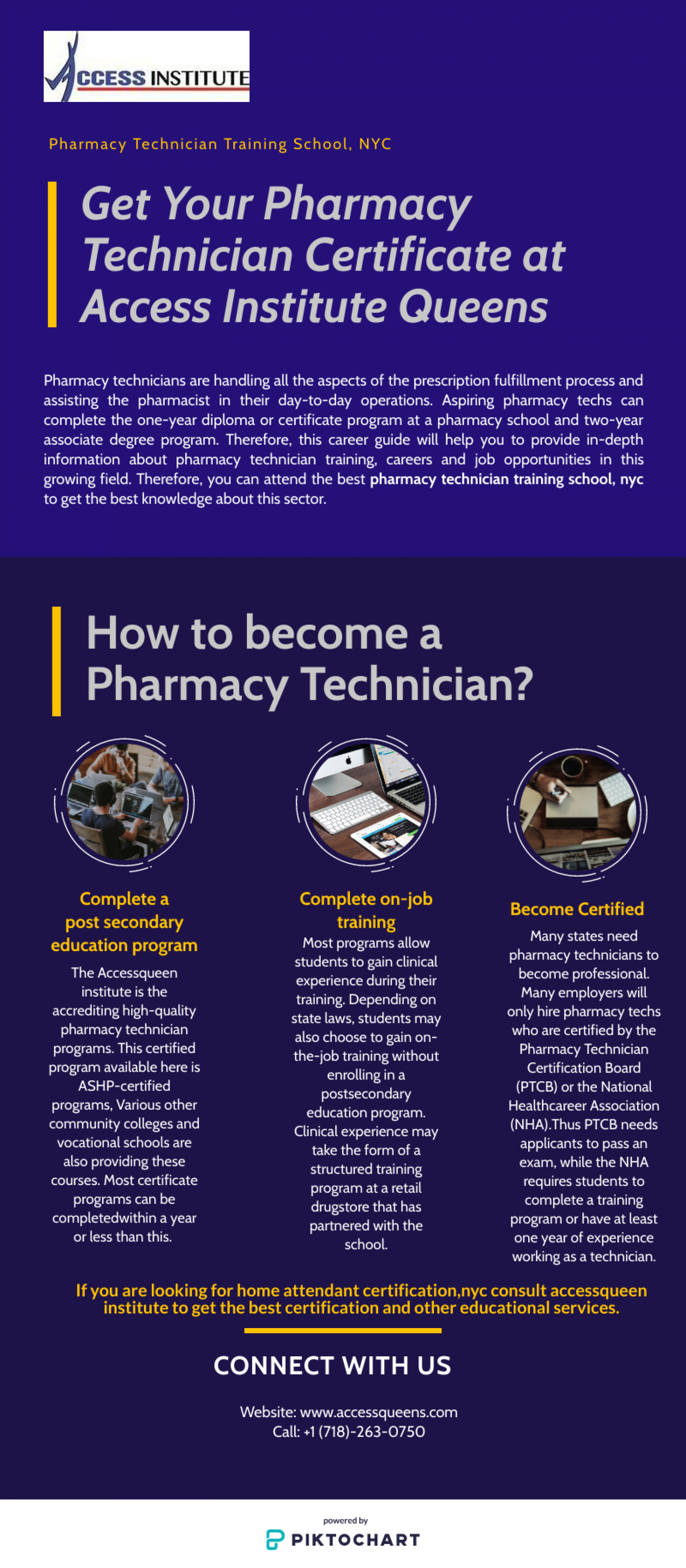 GetYour Pharmacy Technician Certificate at Access Institute Queens Infographic