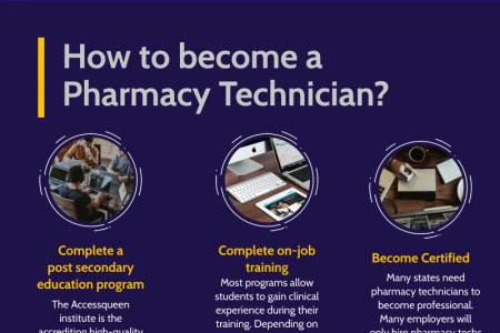 Get Your Pharmacy Technician Certificate at Access Institute Queens Infographic