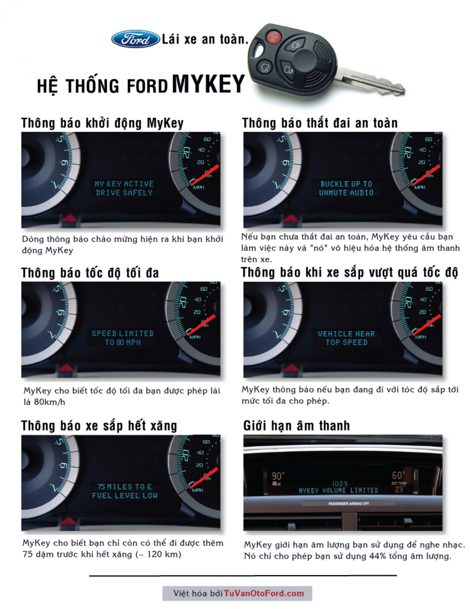 Ford My Key >> Giao Diện Người Dung Hệ Thống Ford Mykey Visual Ly