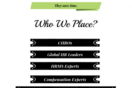 Gibbs HR Consulting- A trustworthy HR Employment Agency Infographic