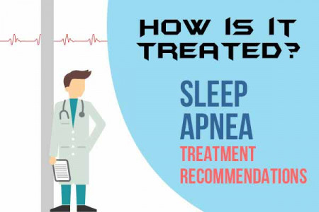 Gifographic for Sleep Apnea Infographic