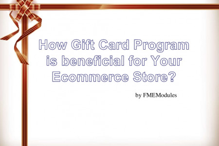 Gift Card Plugin for PrestaShop Infographic