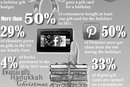 Gift Facts  Infographic