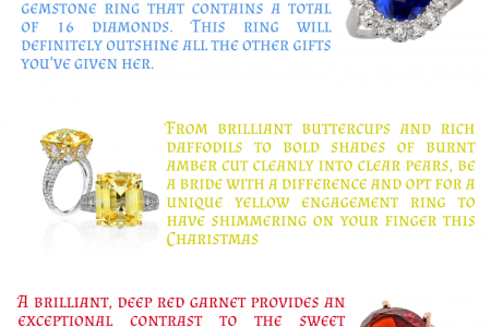 Gift gemstone rings this christmas Infographic