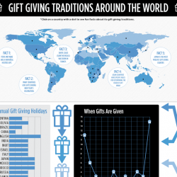 Gift giving traditions around the world interactive map visual gumiabroncs Image collections